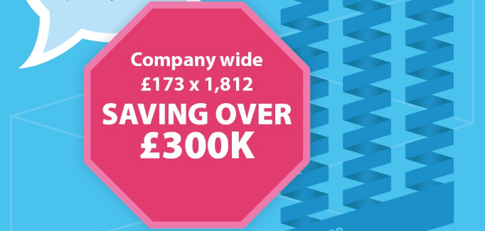 Saving £300k With Business Process Management Software [Infographic]
